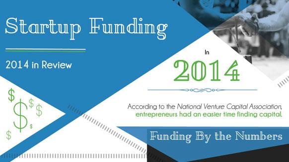 startup_finanzierung_small