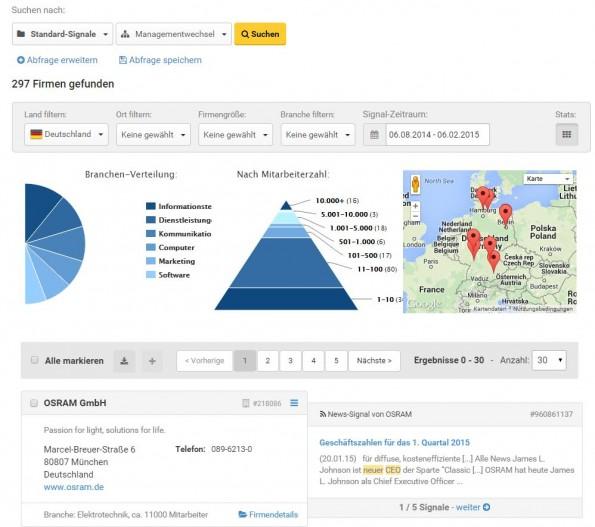Echobot_smart-data-Sales_Ueberblick