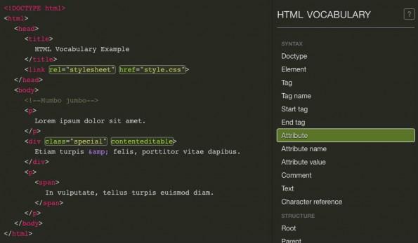 Eine Art interaktives Wörterbuch für HTML. (Foto: workflower.fi)