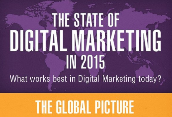 Online-Marketing 2015: Alle wichtigen Daten im Überblick. (Grafik: Smart Insights)
