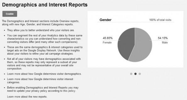 Hier aktivierst du das zusätzliche Tracking von Nutzerdaten. (Screenshot: google.com/ Google Analytics)