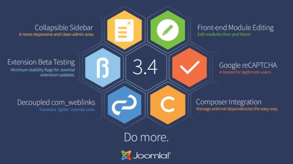 Unter anderem wurde in Joomla! 3.4 die Frontend-Bearbeitung von Modulen eingeführt. (Grafik: Chiara)