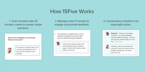15Five hilft beim Mitarbeiter-Engagement. (Screenshot: 15five.com)