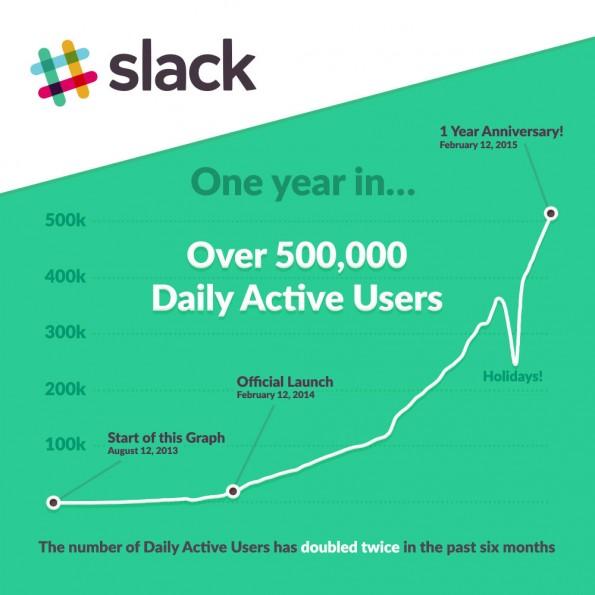 slack_infografik_ausschnitt