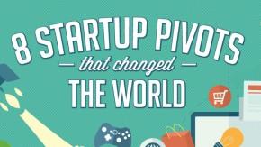 Von Nokia bis Groupon: 8 Startup-Pivots, die die Welt verändert haben [Infografik]