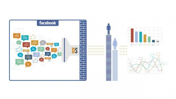 Topic Data soll Facebook-Marketing noch effizienter machen. (Grafik: Facebook)