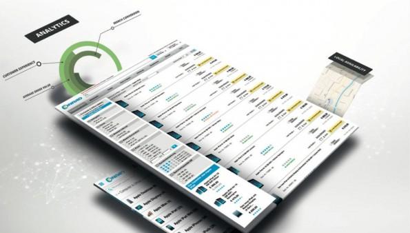 Fact-Finder konzentriert sich auf die Suchfunktion und Navigation von Onlineshops. (Screenshot: t3n/ fact-finder.de)