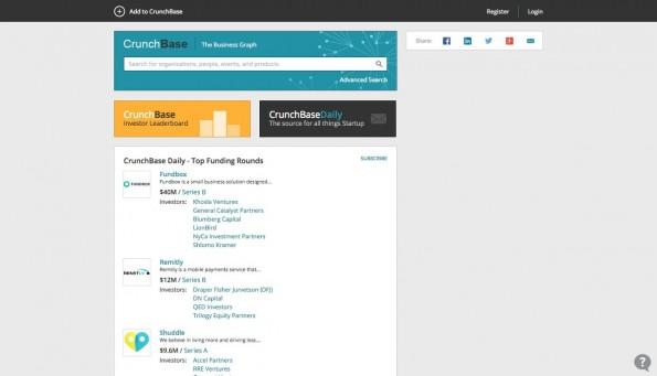 Crunchbase ist die ultimative Suchmaschine für die Startup-Welt. (Screenshot: Crunchbase)