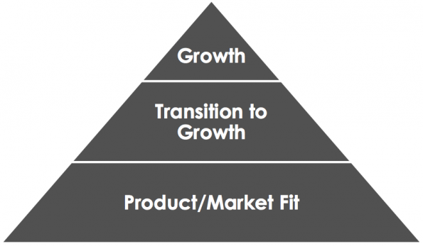 growth-hacking-kills-startup1