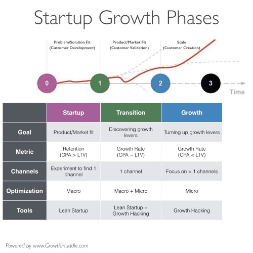 growth-hacking-kills-startup4