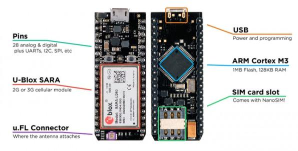 Spark Electron: Entwicklerboard ist dank integriertem GSM-Modul immer online. (Grafik: Spark IO / Kickstarter)