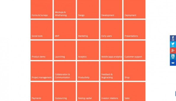 StartupStash ist eine umfangreiche Ressourcensammlung für Startup-Gründer. (Screenshot: StartupStash)
