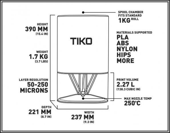 Tiko: Das Crowdfunding-Ziel hat der 3D-Drucker bereits deutlich überschritten. (Grafik: Tiko)