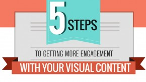 Visueller Content, der knallt: So geht's [Infografik]