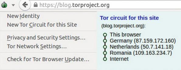 Tor-Browser in der Version 4.5: Das neue Menü zeigt den aktuellen Tor-Circuit. (Screenshot: torproject.org)