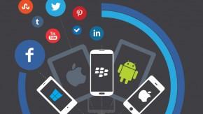 Social-Media-Marketing: Warum Mobile immer wichtiger wird [Infografik]