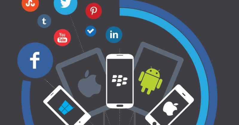 Social Marketing - cover