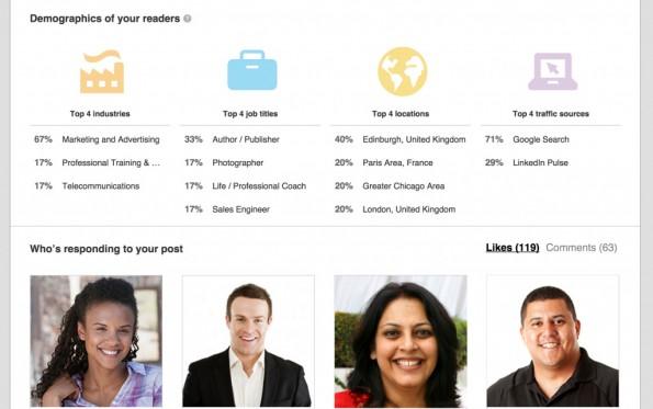 LinkedIn Analytics: Die Funktion verrät euch genau, wer eure Leser eigentlich sind. (Screenshot: LinkedIn)