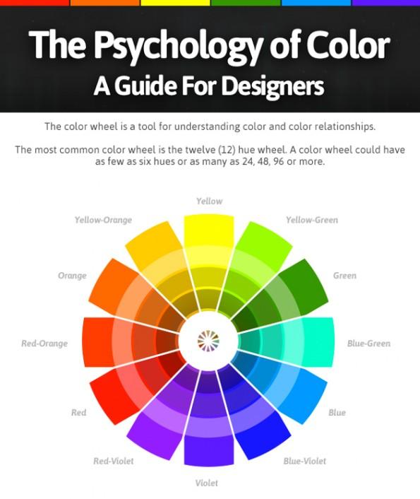 wirkung der farben auf menschliche emotionen und die anwendung im ... - Wirkung Von Farben Menschliche Emotionen Anwendung Im Raum 2