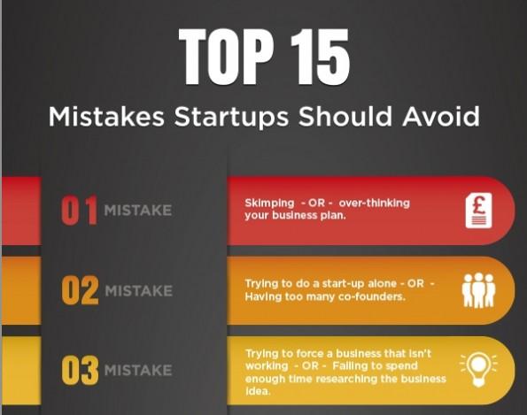 typische-startup-fehler-infografik