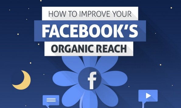 Facebook reichweite organisch steigern
