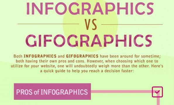 Gifografik_Infografik_Vorschau
