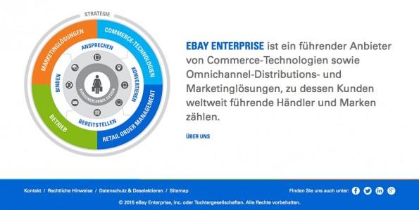 eBay Enterprise versammelt verschiedene Händlerdienstleistungen und Angebote unter seinem Dach: Beispielsweise Logistik- und Fulfilmentdienste, Shopsoftware und Consulting. (Screenshot: eBay Enterprise)