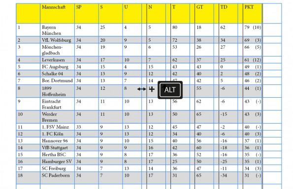 8 5 tipps f r deine indesign tabellen t3n for Tabelle mit 9 spalten