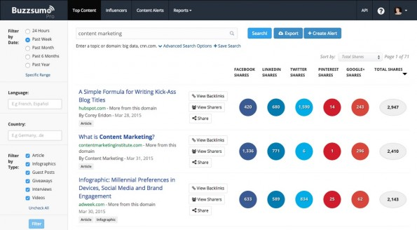 (Screenshot: buzzsumo.com)