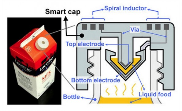 3D-Drucker elektronische Bauteile