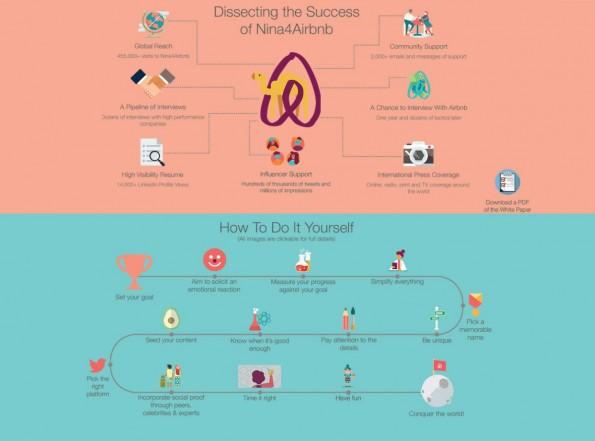 Tipps für eine kreative Bewerbung von Nina Mufleh. (Screenshot: Nina4Airbnb)