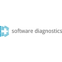 Software Diagnostics