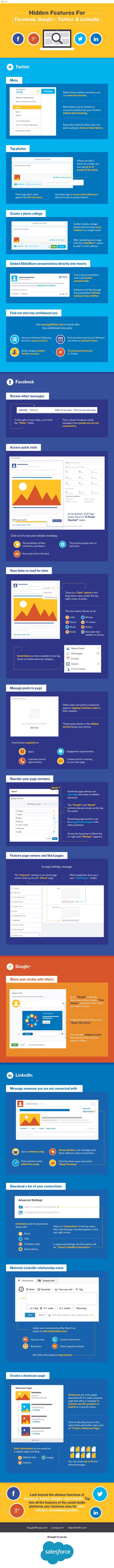 """Infografik: Versteckte Funktionen von Facebook, Twitter, Google+ und LinkedIn. (Grafik: <a href=""""https://www.salesforce.com/ca/blog/2015/07/hidden-social-media-features.html"""">SalesForce</a>)"""
