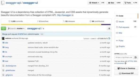 Das Repository von Swagger UI (Screenshot: GitHub)
