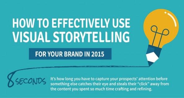 Infografik: Storytelling mit visuellen Inhalten. (Grafik: Widen)