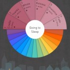 2. Going to Sleep Section