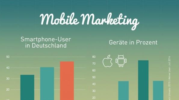So nutzen Deutsche ihr Smartphone. (Grafik: Appkind.de)