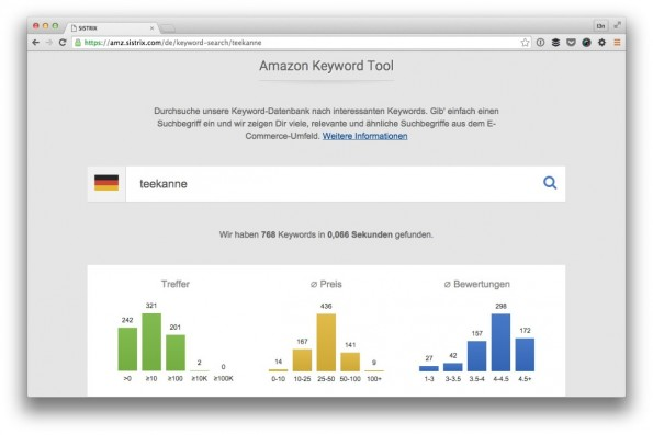 Zur Recherche von Keywords auf Amazon.de (Screenshot: t3n/ Sistrix).