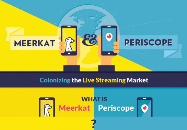 Infografik: Meerkat und Periscope im Marketing. (Grafik: Salesforce)