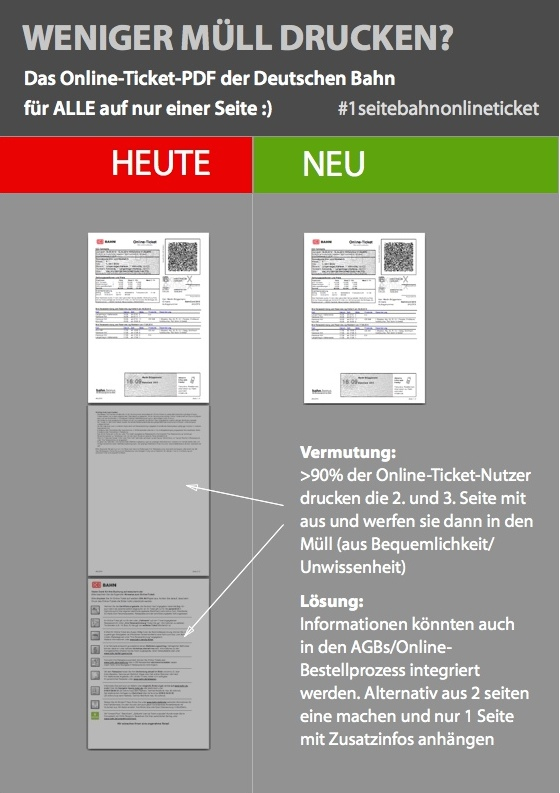 Mein Vorschlag für das Deutsche-Bahn-Online-Ticket auf nur einer Seite. (Grafik: t3n)