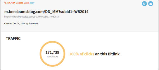 Über 171.000 Mal wurde der Link laut der bitly-Statistik geklickt.