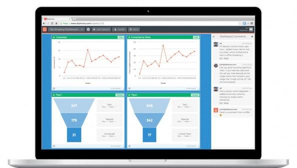 Dasheroo bietet vergleichsweise wenig Widgets, dafür aber sogar eines für SurveyMonkey und Eventbrite. (Bild: Dasheroo).