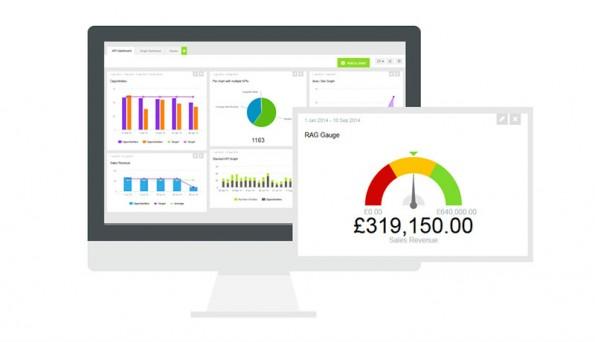 SimpleKPI bietet unter anderem vorgefertige KPI-Templates für jeden Startup-Bereich. (Screenshot: t3n)