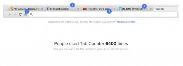 Vier Szenarien für Tab Counter – Unique Visitors, Likes, Zeitanzeige und Ladefortschritt. (Screenshot: Tabcounter.com)