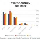 traffic-quellen_apps-mode-nachrichten_seo_6