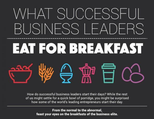 Endlich aufgeklärt: Das essen erfolgreiche Gründer zum Frühstück. (Infografik: Make it cheaper)