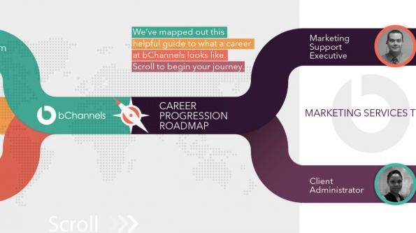 Wo geht sie lang, die Karriereleiter? Die Personalabteilung von BChannels verrät es Bewerbern. (Screenshot: t3n)