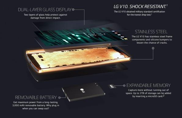 Das LG V10 soll besonders robust sein.  (Bild: LG)