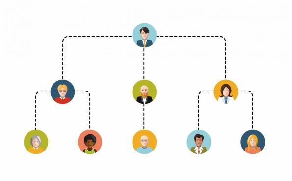 In agilen Unternehmen sollte es nicht so viele Hierarchien geben. Dort genügen Management und die Teams. (Grafik: Shutterstock)