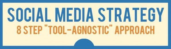 In 8 Schritten zur eigenen Social-Media-Strategie. (Infografik: Mark Smiciklas)